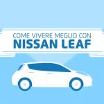 Nissan LEAF 2013, l'auto per vivere meglio