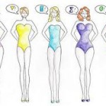 Come vestirsi seguendo il proprio fisico